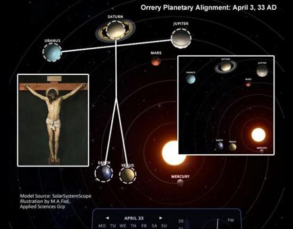 Planetas.Cruz.JPG