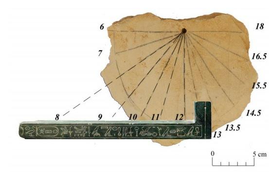 Detalle del funcionamiento del Reloj Solar.