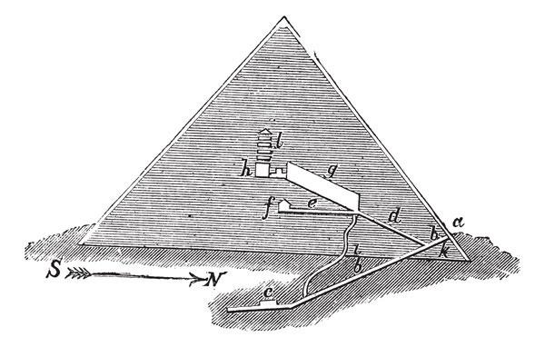 1510.H.N1.PiramidesGaleria