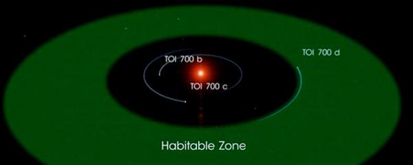 1601.H.N2.Planeta