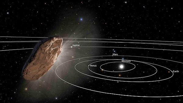 Astrofísico de Harvard asegura que la vida extraterrestre existe - 3